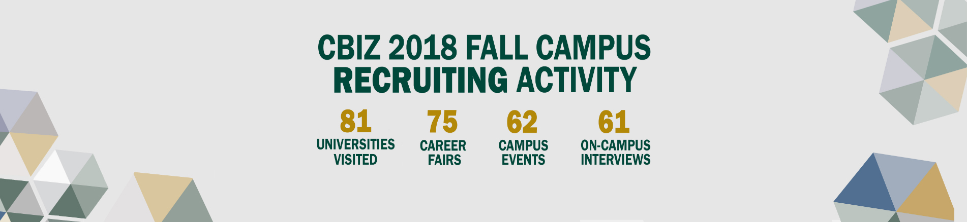Fall 2018 CBIZ Activity